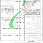 Pakistan Armed Services Board Jobs