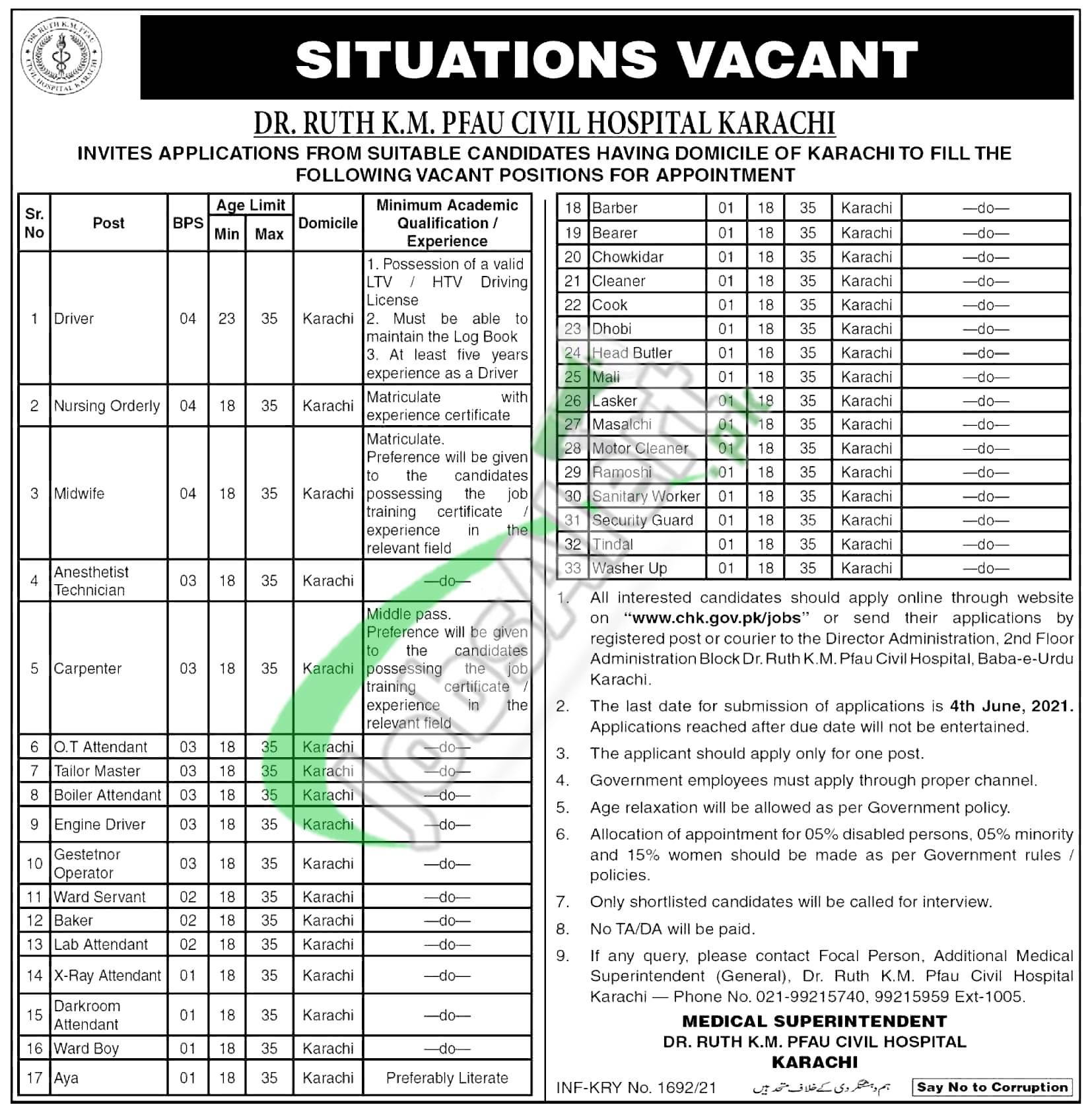 Dr. Ruth K.M. PFAU Civil Hospital Karachi Jobs