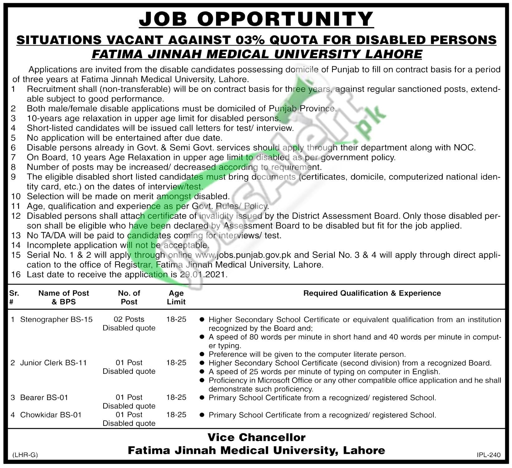 FJMU Sir Ganga Ram Hospital Lahore Jobs