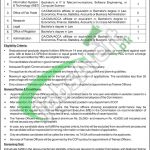 Competition Commission of Pakistan Jobs 2021