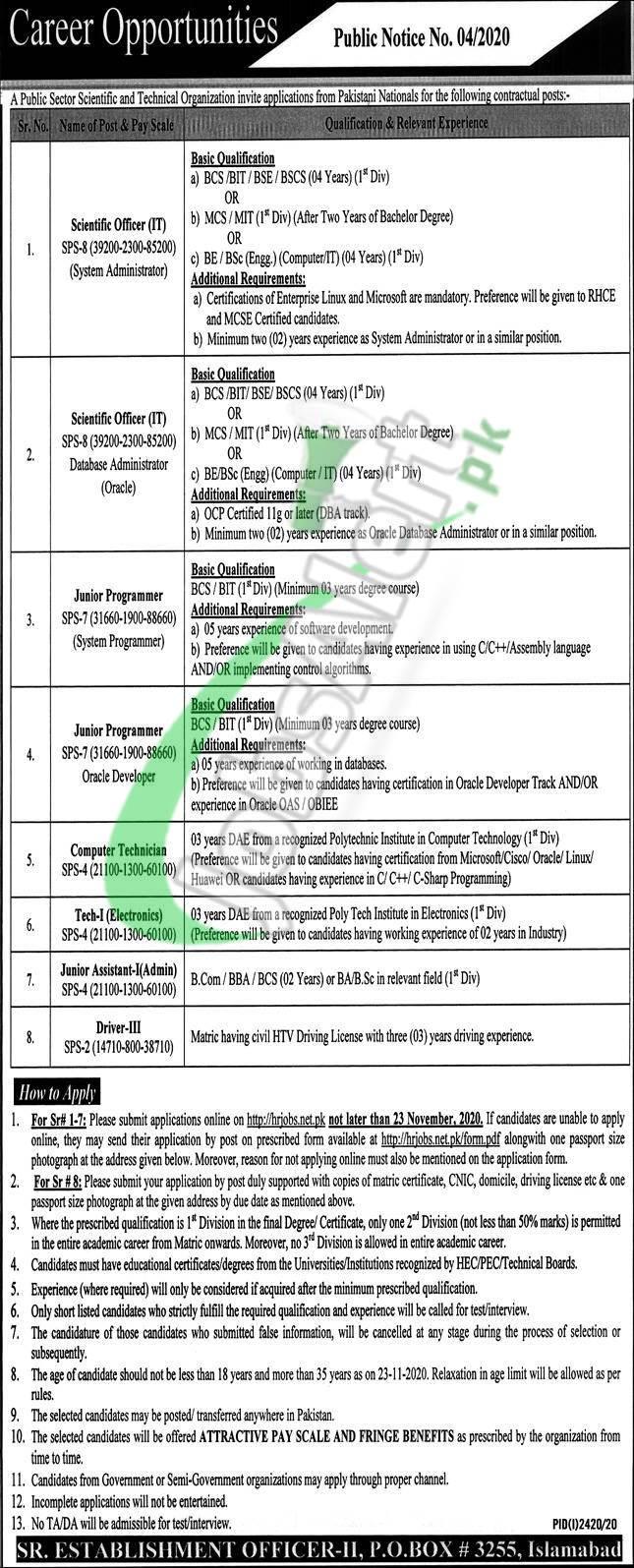 PAEC Po Box 3255 Islamabad Jobs