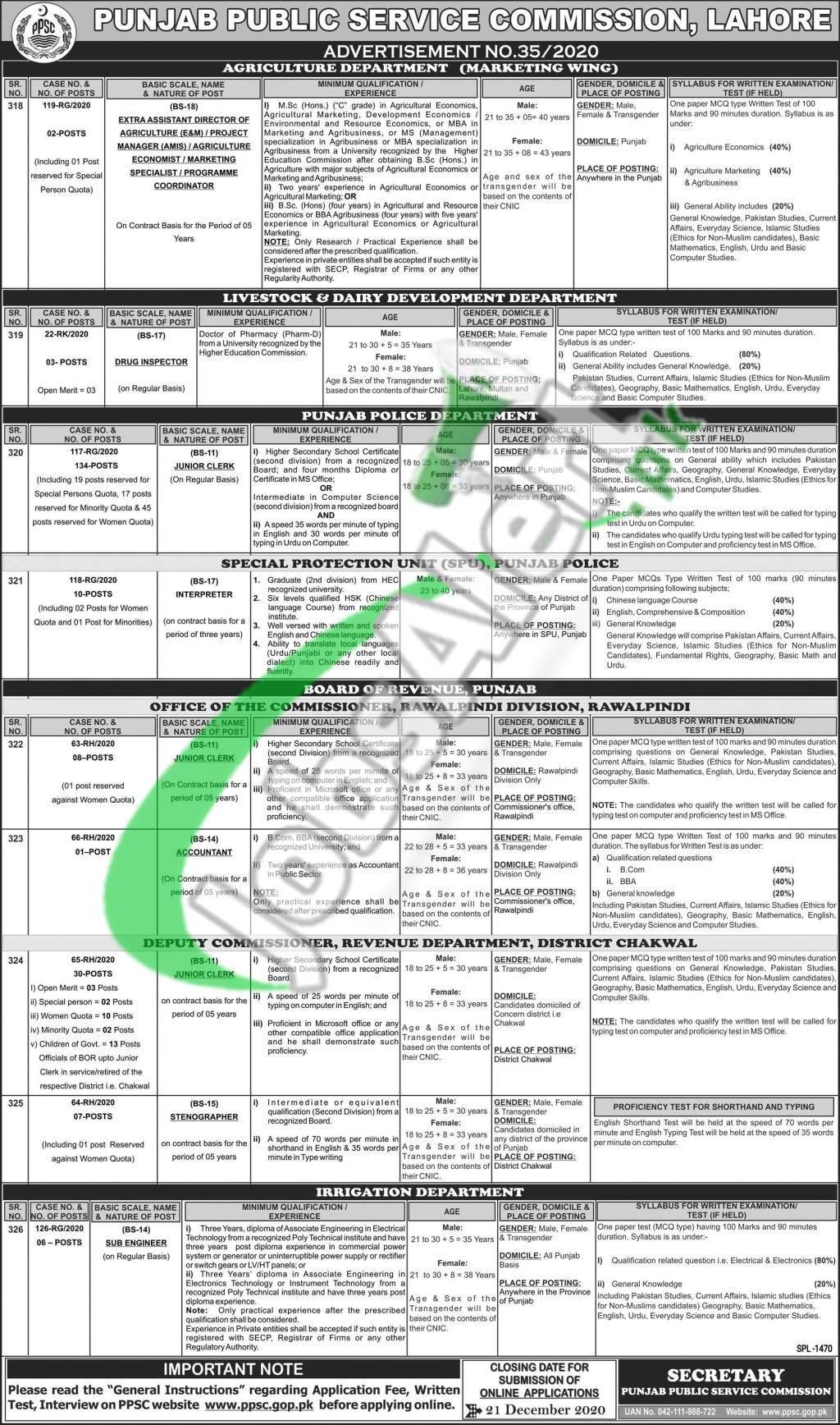 PPSC Junior Clerk in Punjab Police Jobs 2020