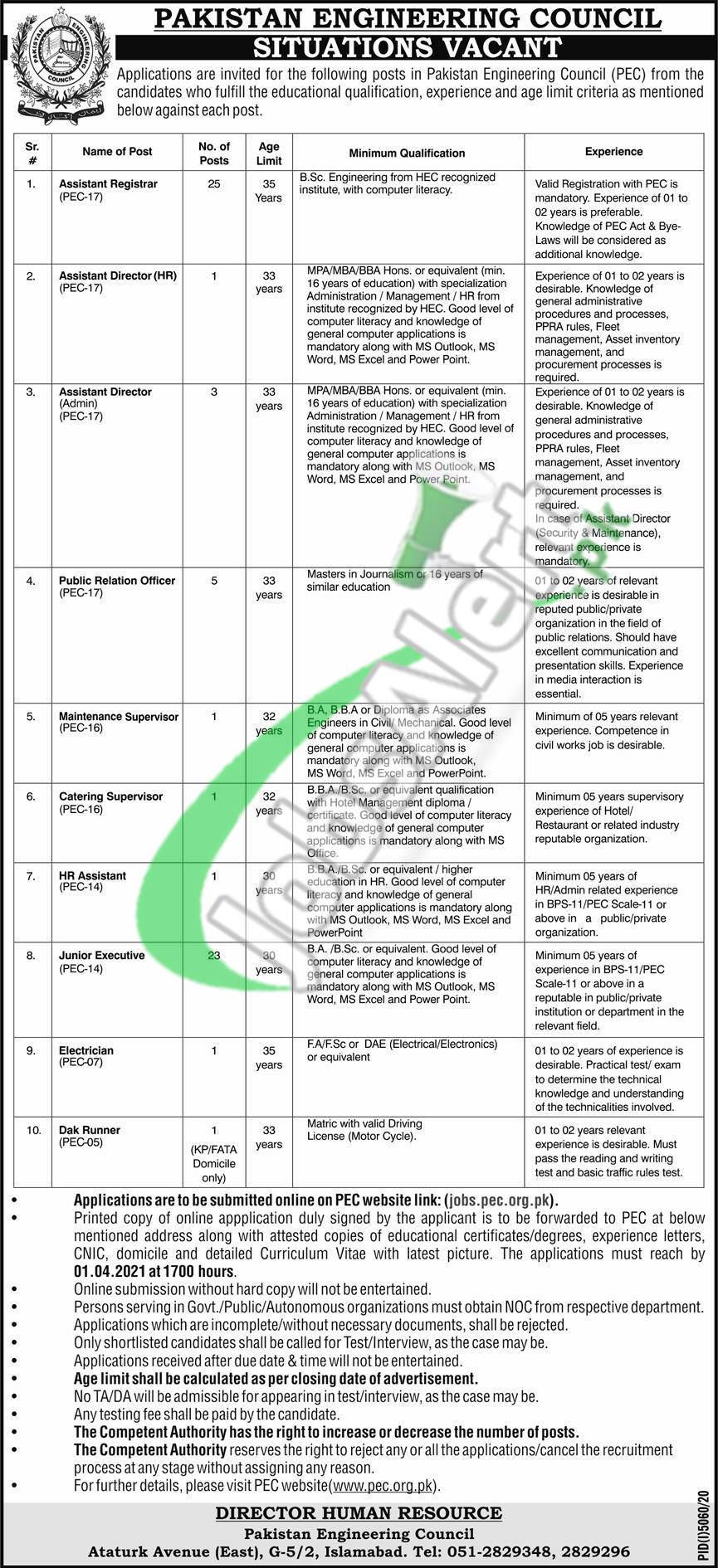 Pakistan Engineering Council Jobs