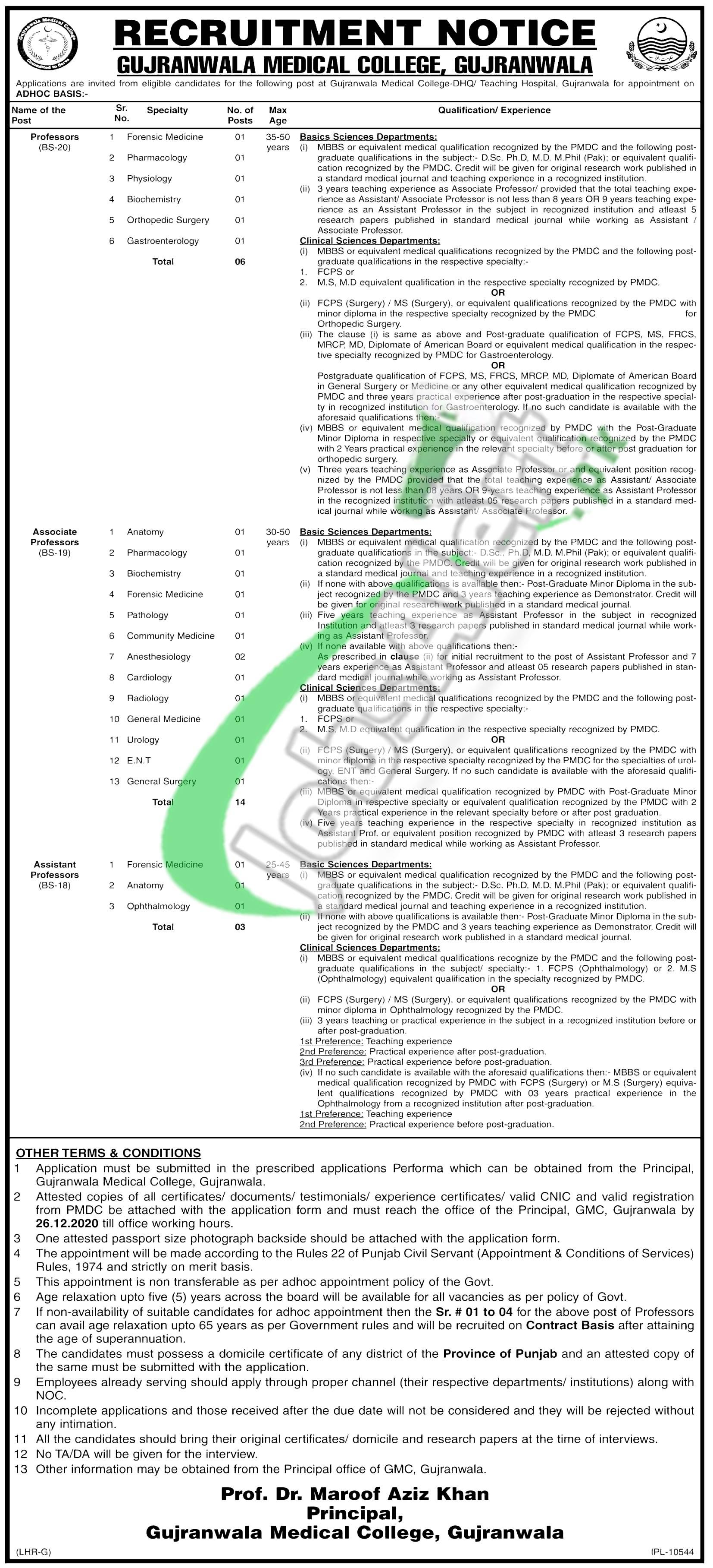 Gujranwala Medical College DHQ Jobs