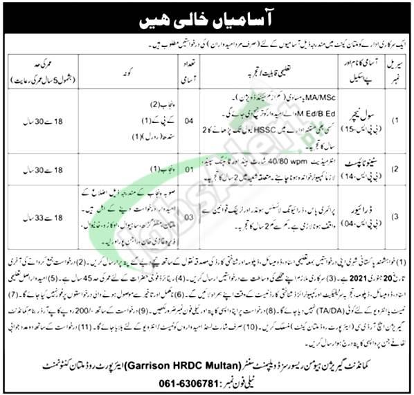 Garrison Human Resource Development Center Multan Jobs