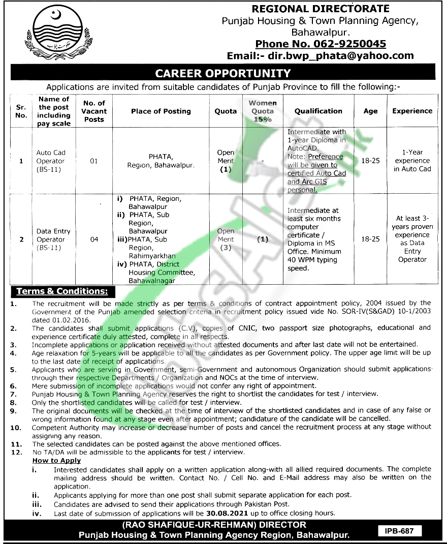 Punjab Housing and Town Planning Agency Jobs