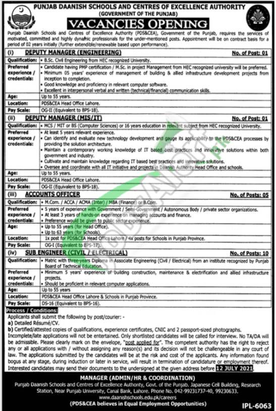 Punjab Daanish Schools Jobs