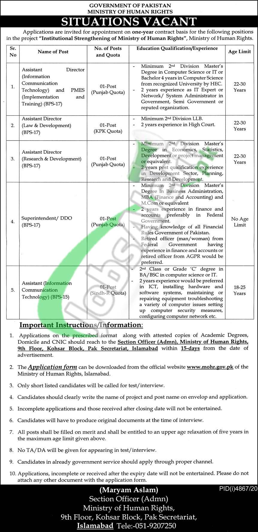 Ministry of Human Rights Pakistan Jobs