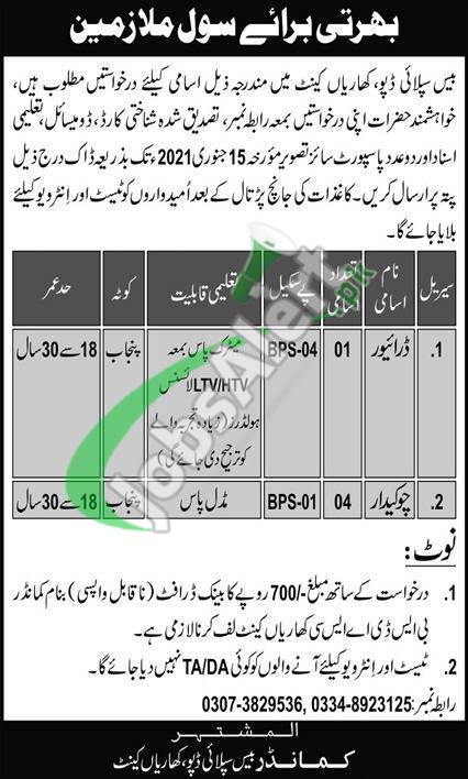 Base Supply Depot Kharian Cantt Jobs