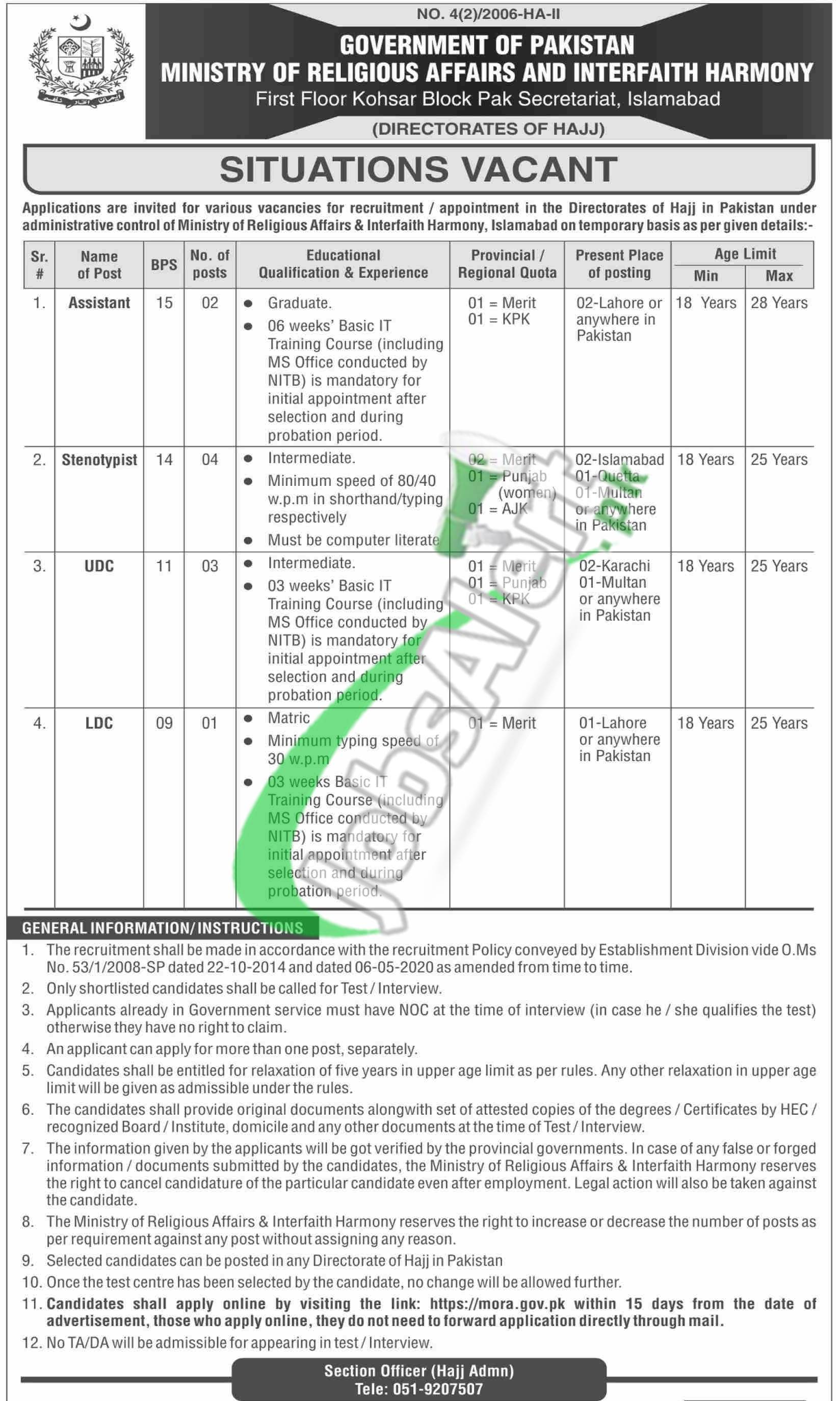 Ministry of Religious Affairs Jobs Application Form 2021 Download Online