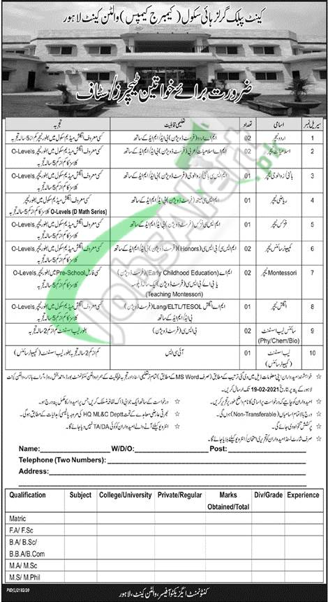 Cantt Public Girls High School Walton Lahore Jobs