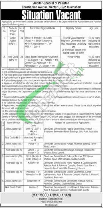 Auditor General of Pakistan Jobs