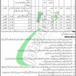 EME Quetta Jobs
