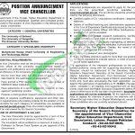 HED Punjab Jobs