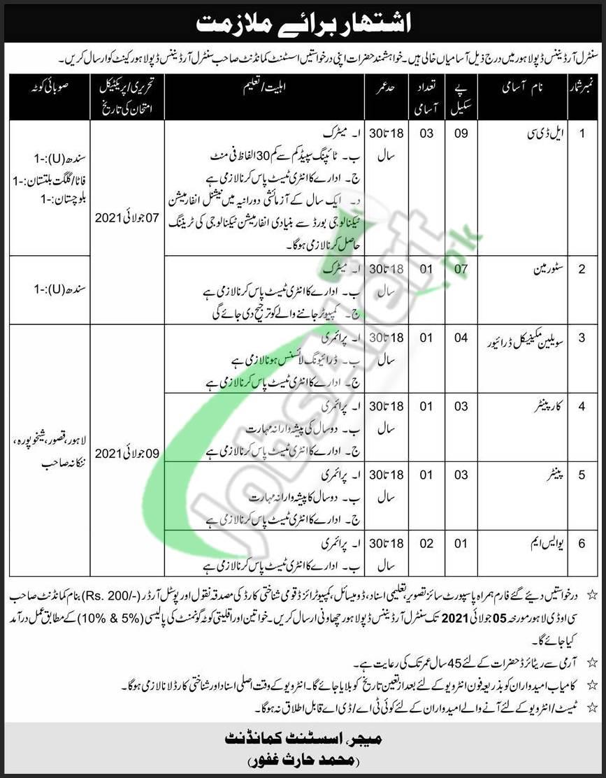 Central Ordnance Depot Lahore Jobs 2021