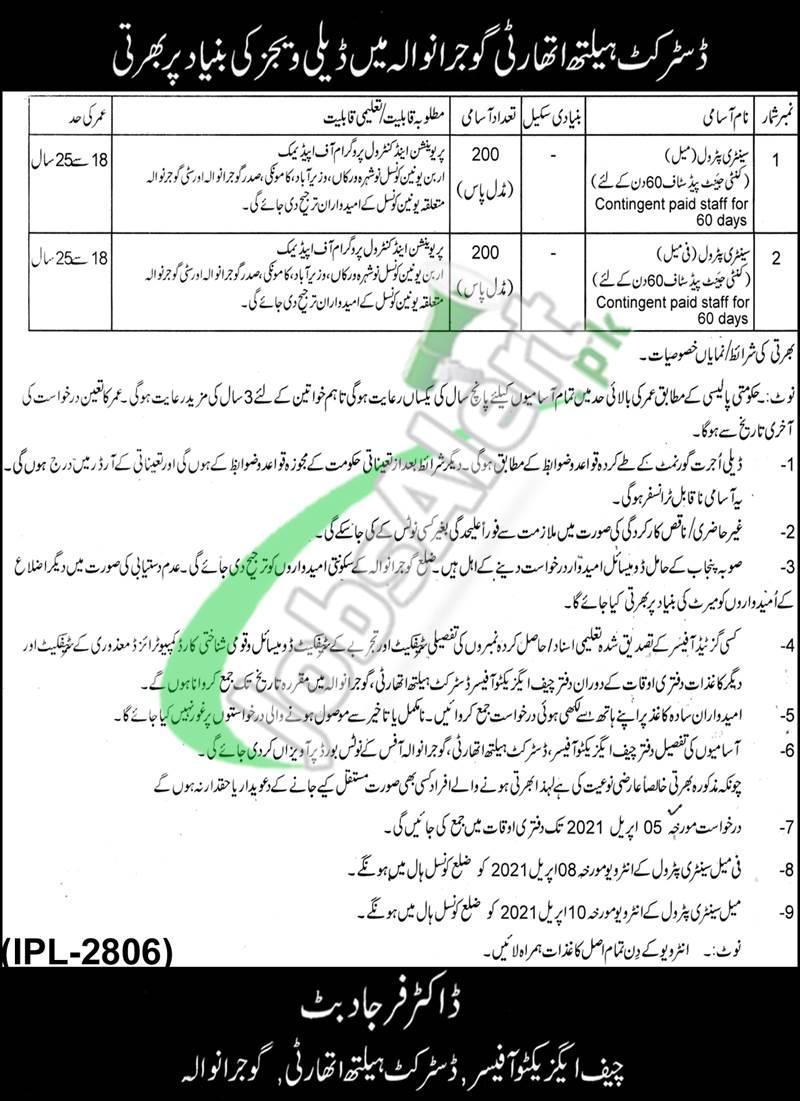 Health Department Gujranwala Jobs