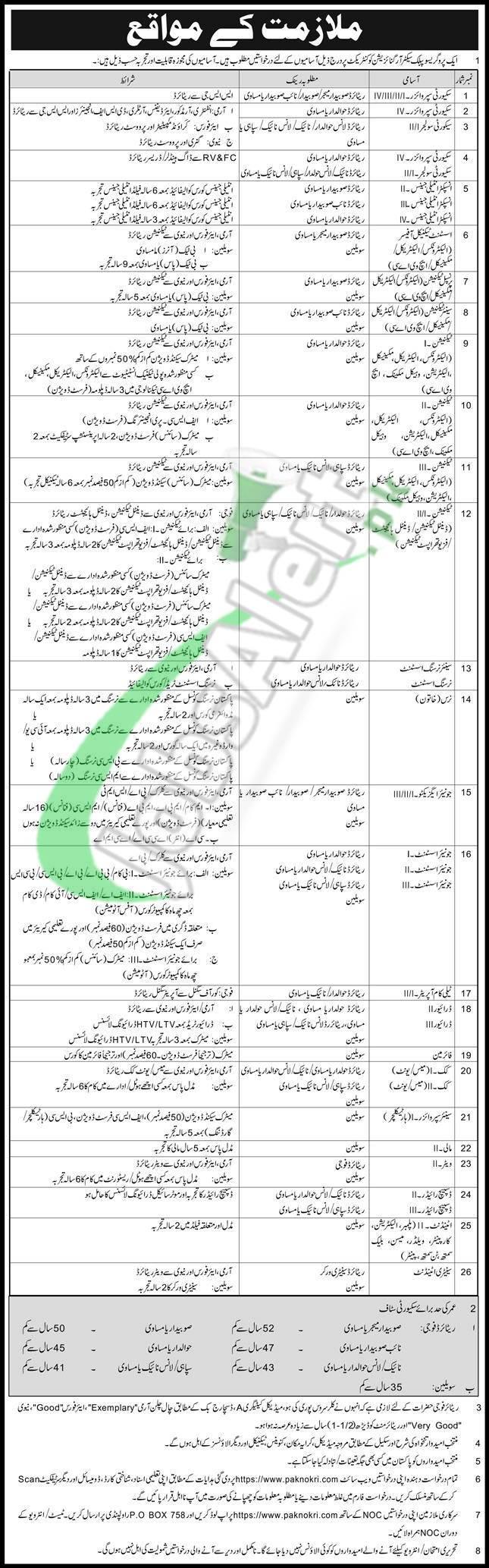 Jobs in PO Box 758 Rawalpindi