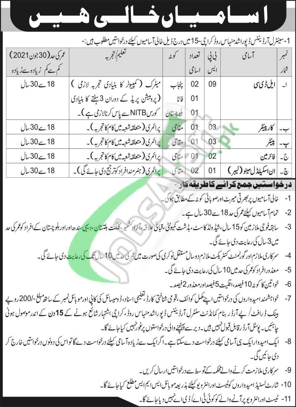 Central Ordnance Depot Karachi Jobs 2021