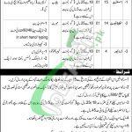 Jobs in Baloch Regiment Center Abbottabad