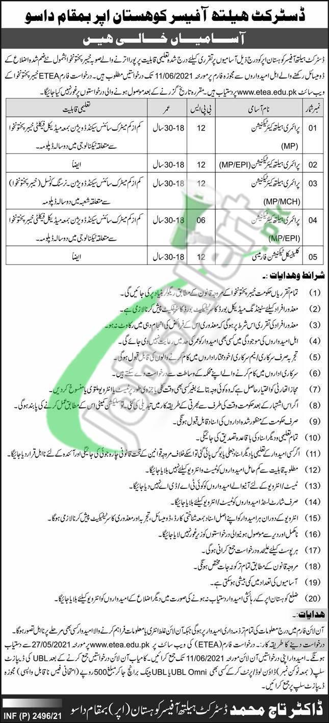 District Health Officer Kohistan Jobs