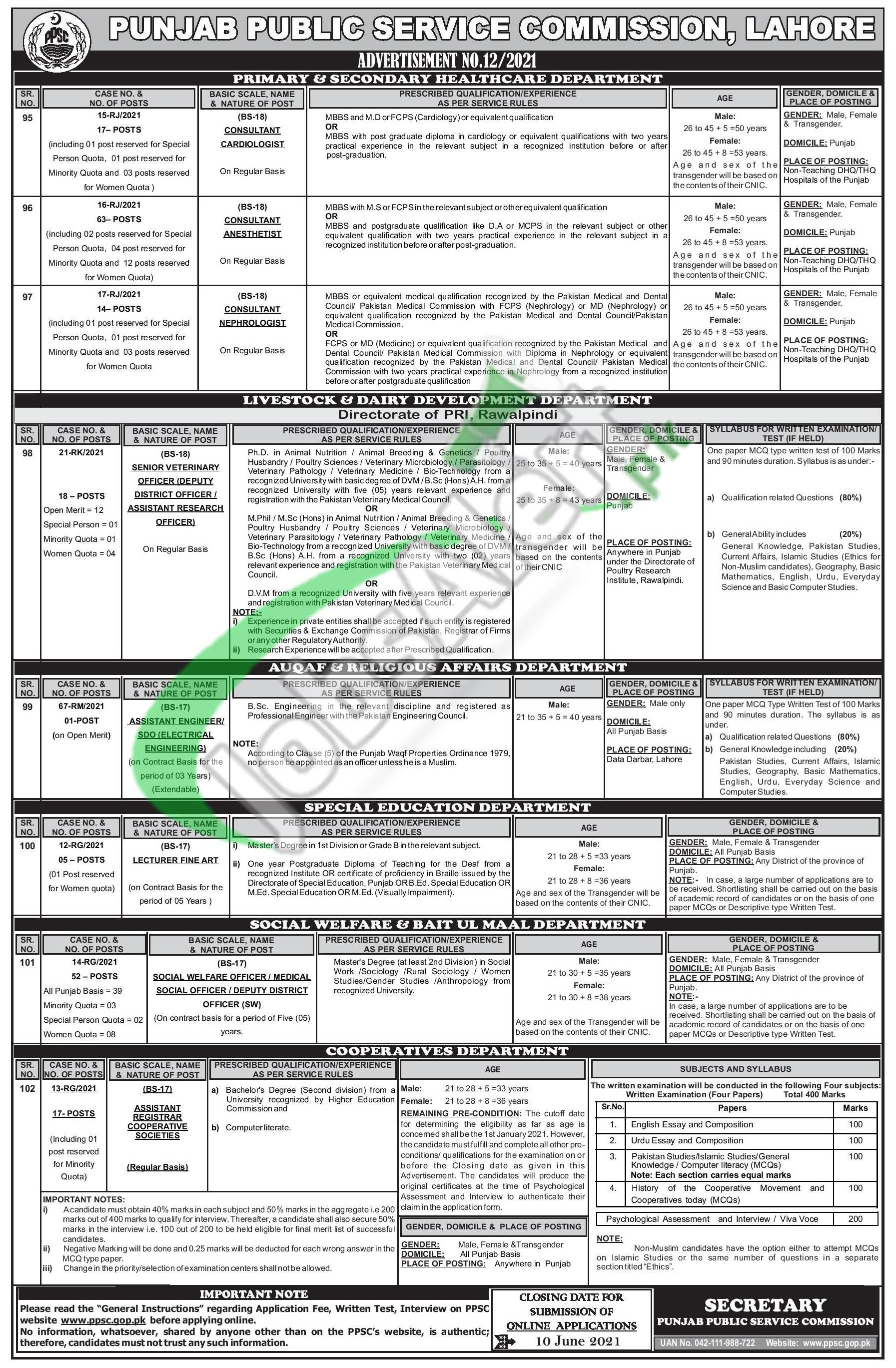 PPSC Jobs