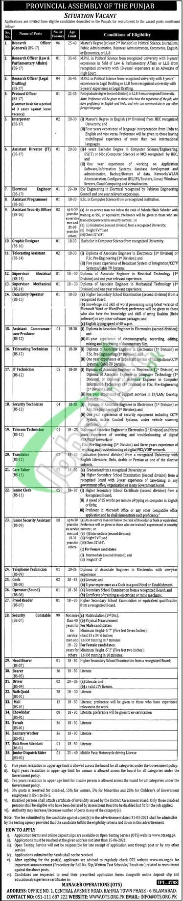 Punjab Assembly Jobs