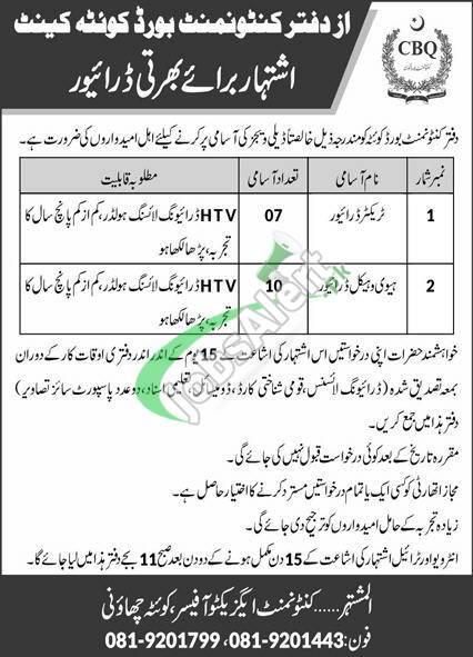 CBQ Quetta Jobs