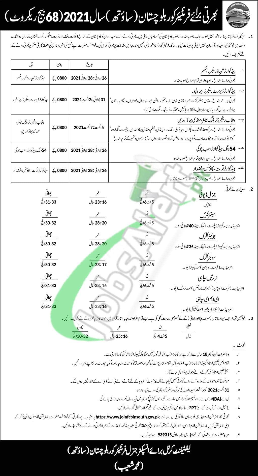 FC Balochistan South Jobs