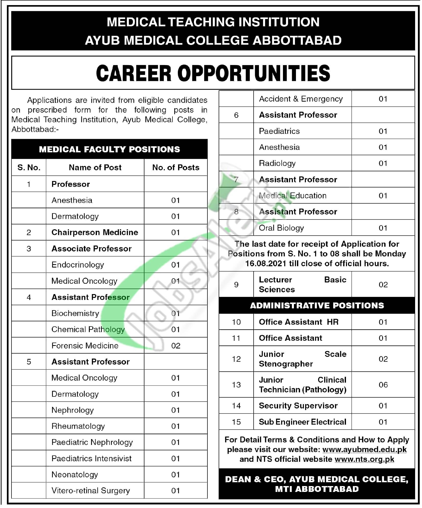 Ayub Medical College Abbottabad Jobs