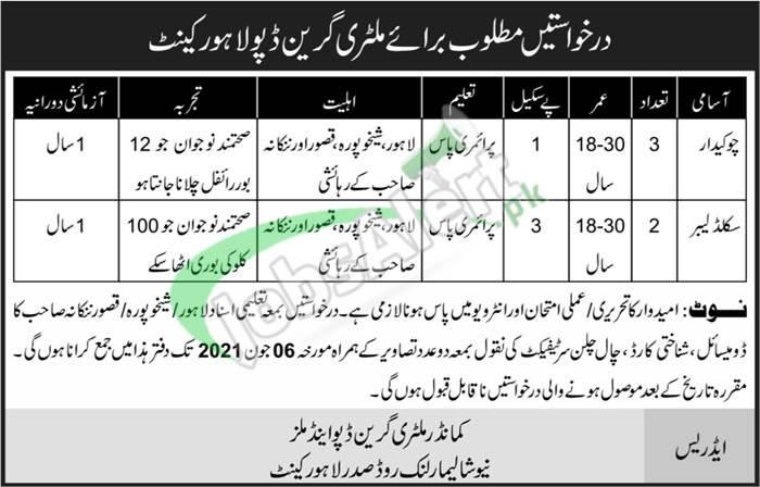 Military Grain Depot Lahore Job