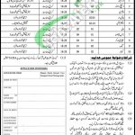 Deputy Commissioner Office West Karachi Jobs