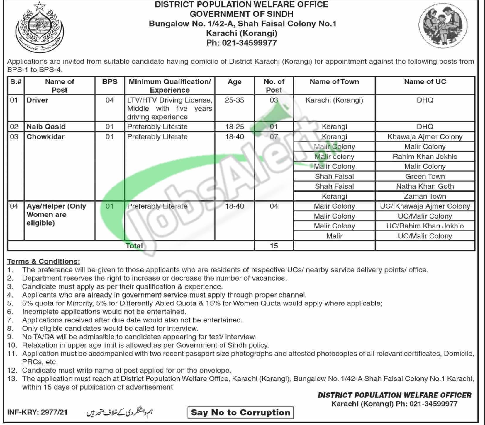 Population Welfare Department Jobs 2021 Karachi