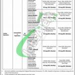 NADRA Jobs in Quetta 2021