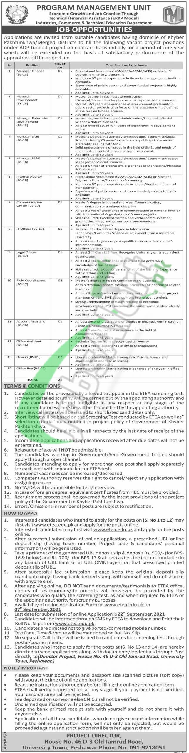 Industries Commerce and Technical Education Department KPK Jobs