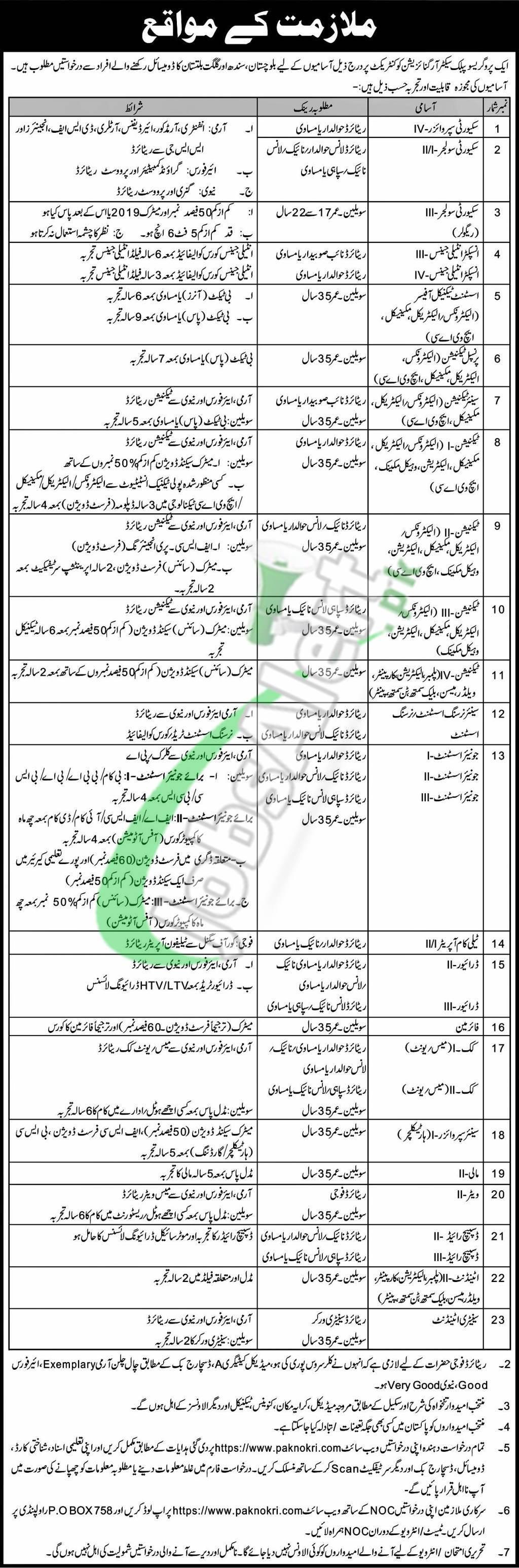 PO Box 758 Rawalpindi Jobs