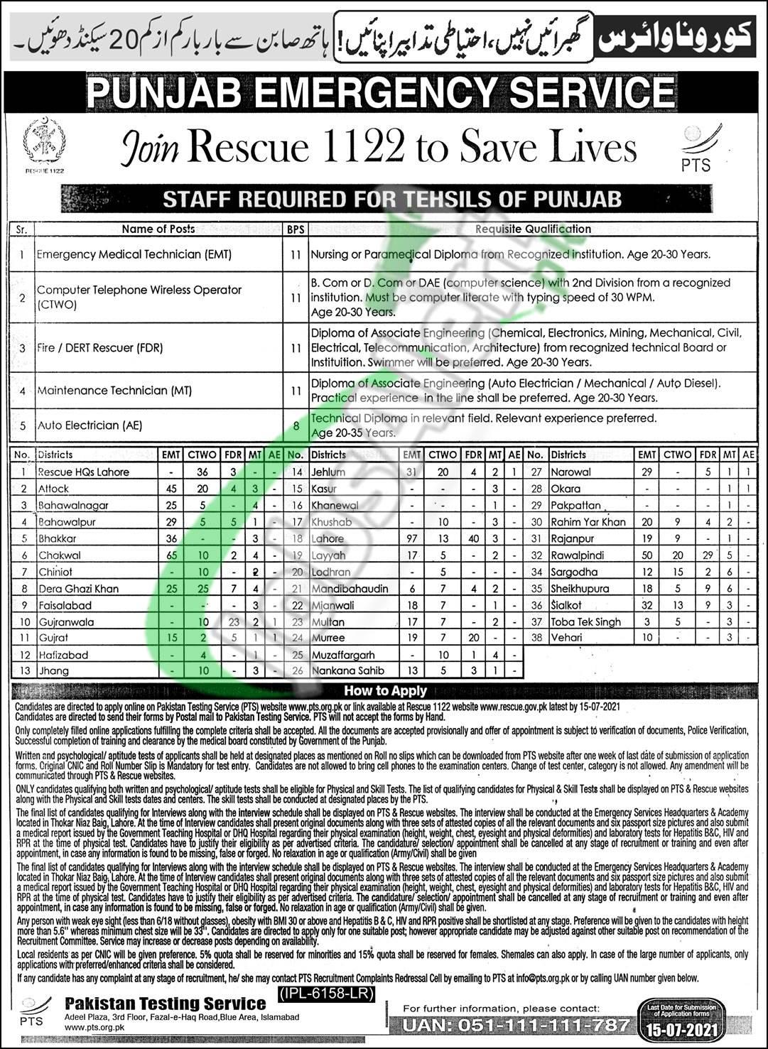 Punjab 1122 Jobs