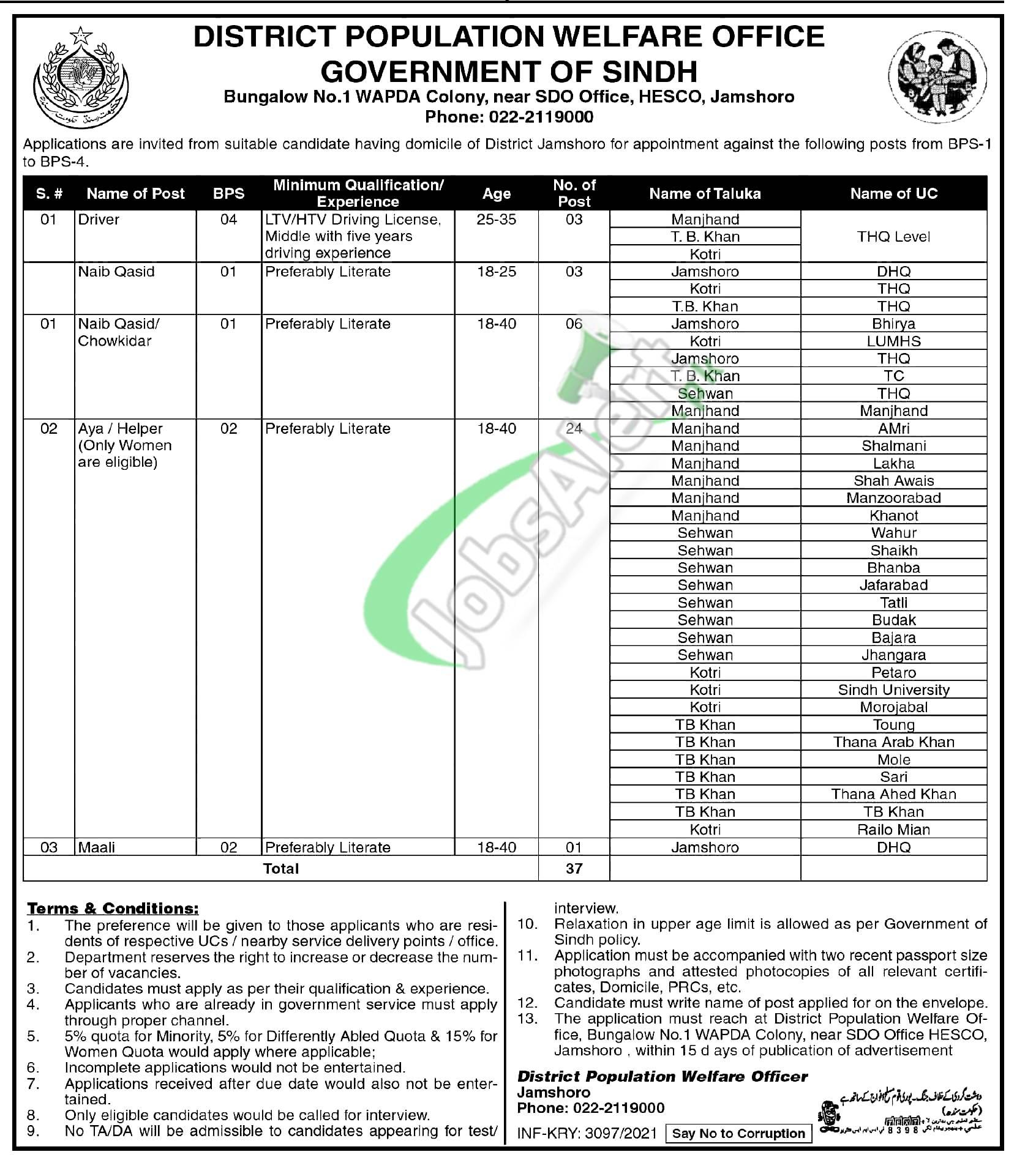 Population Welfare Department Jamshoro Jobs