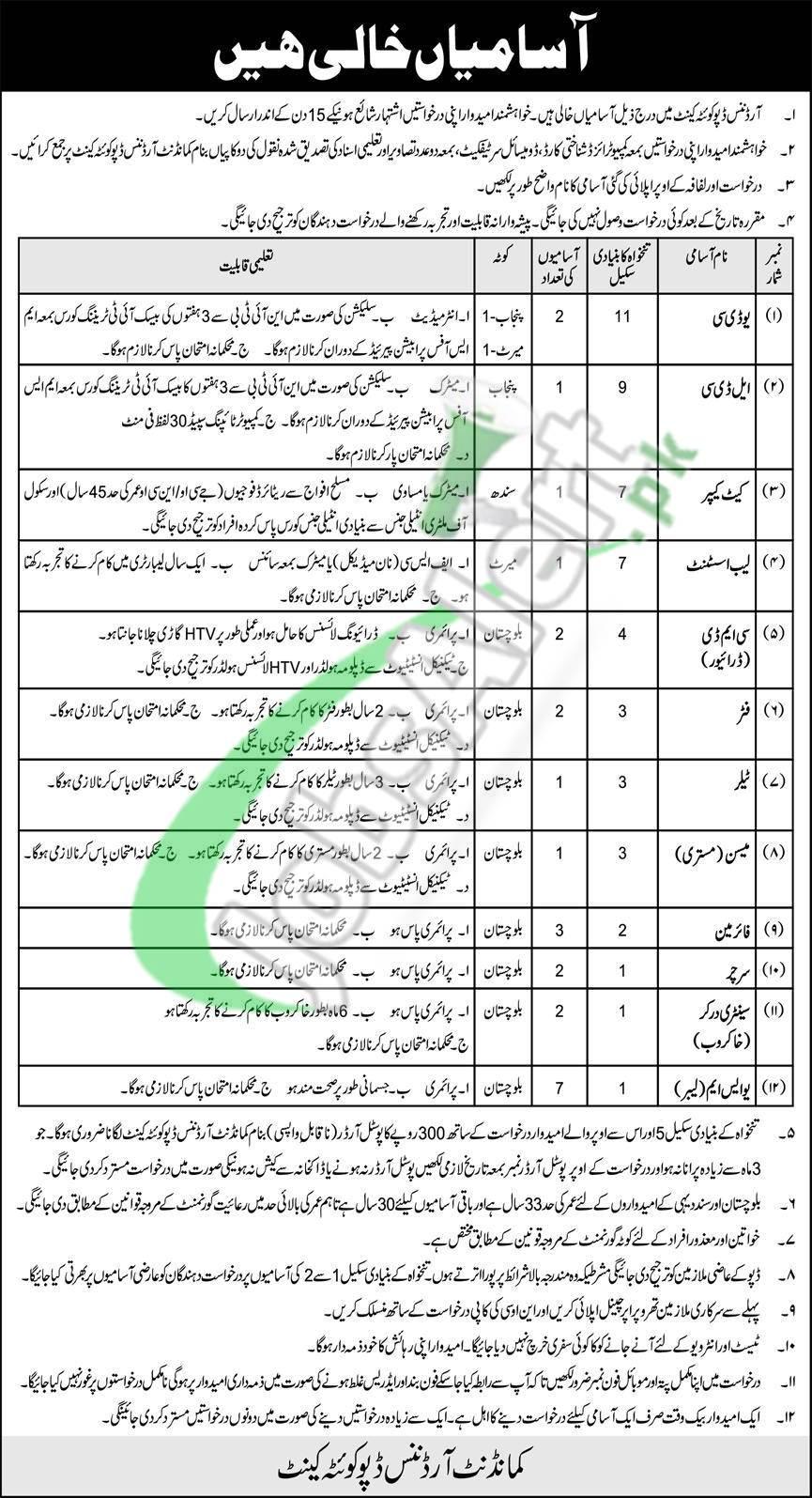 Ordnance Depot Quetta Cantt Jobs