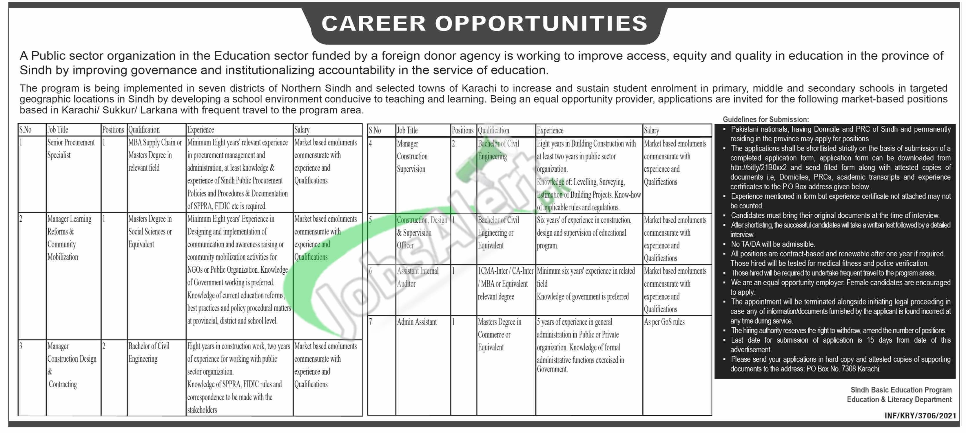 Education and Literacy Department Sindh Job