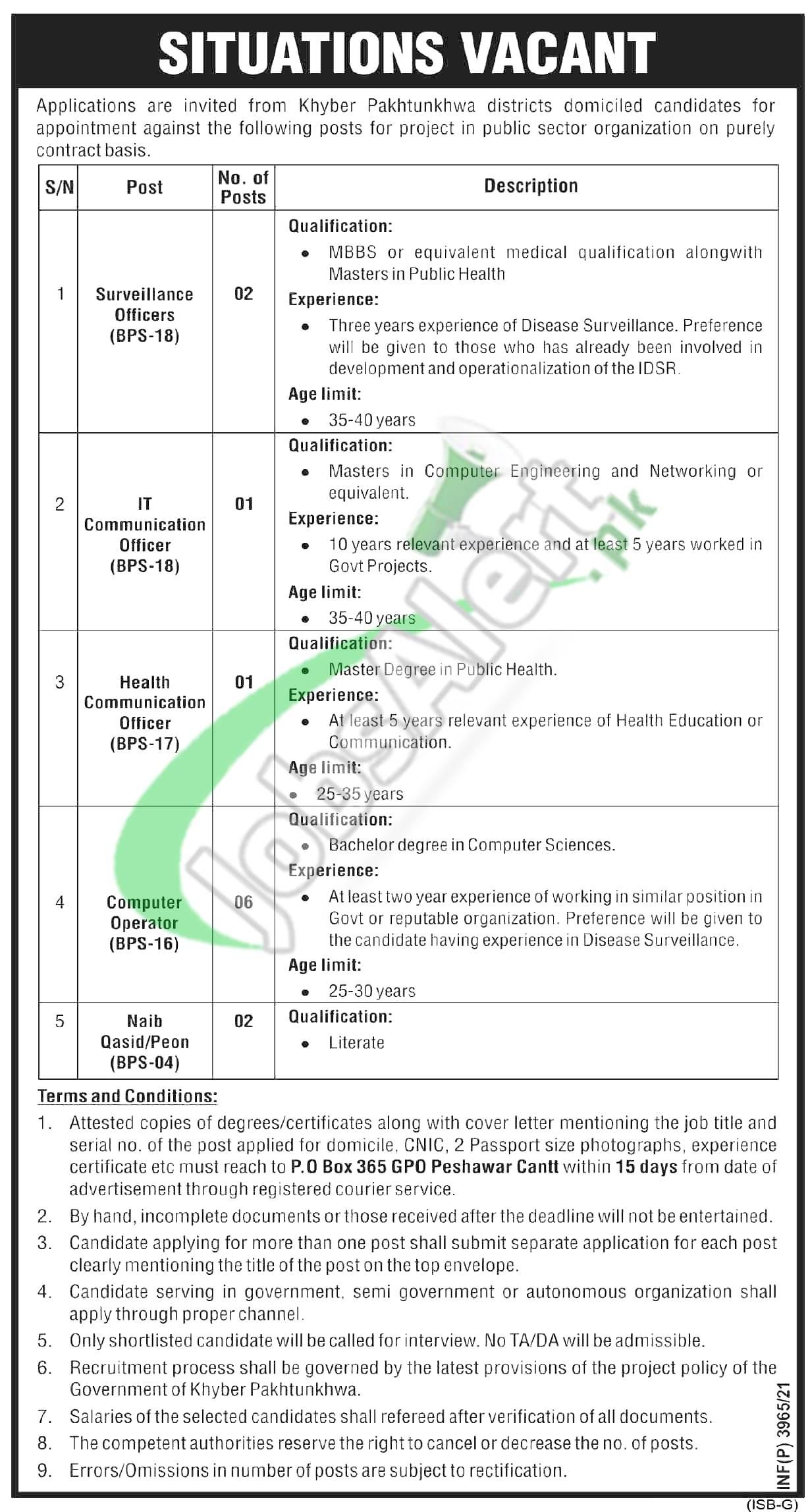 PO Box 365 Peshawar Jobs 2021