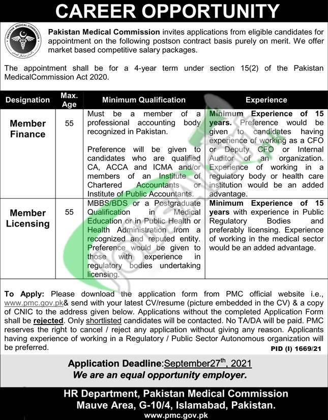 Pakistan Medical Commission Jobs