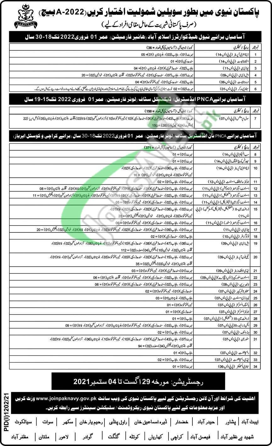 Pak Navy Jobs as Civilian
