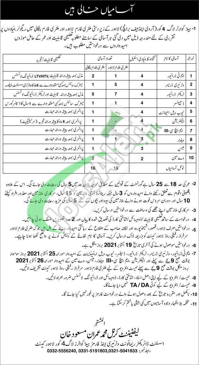 Remount Veterinary and Farms Corps Jobs