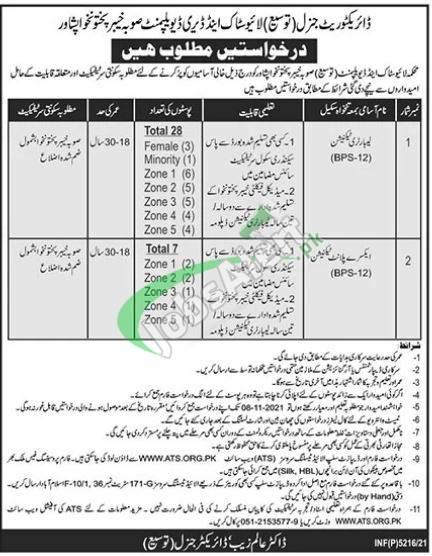 Livestock and Dairy Development Peshawar Jobs