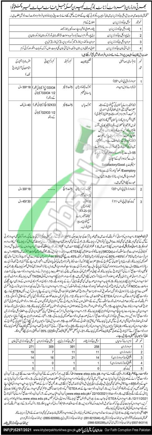 Prison Department KPK Jobs 2021 Jail Khana Jat Khyber Pakhtunkhwa