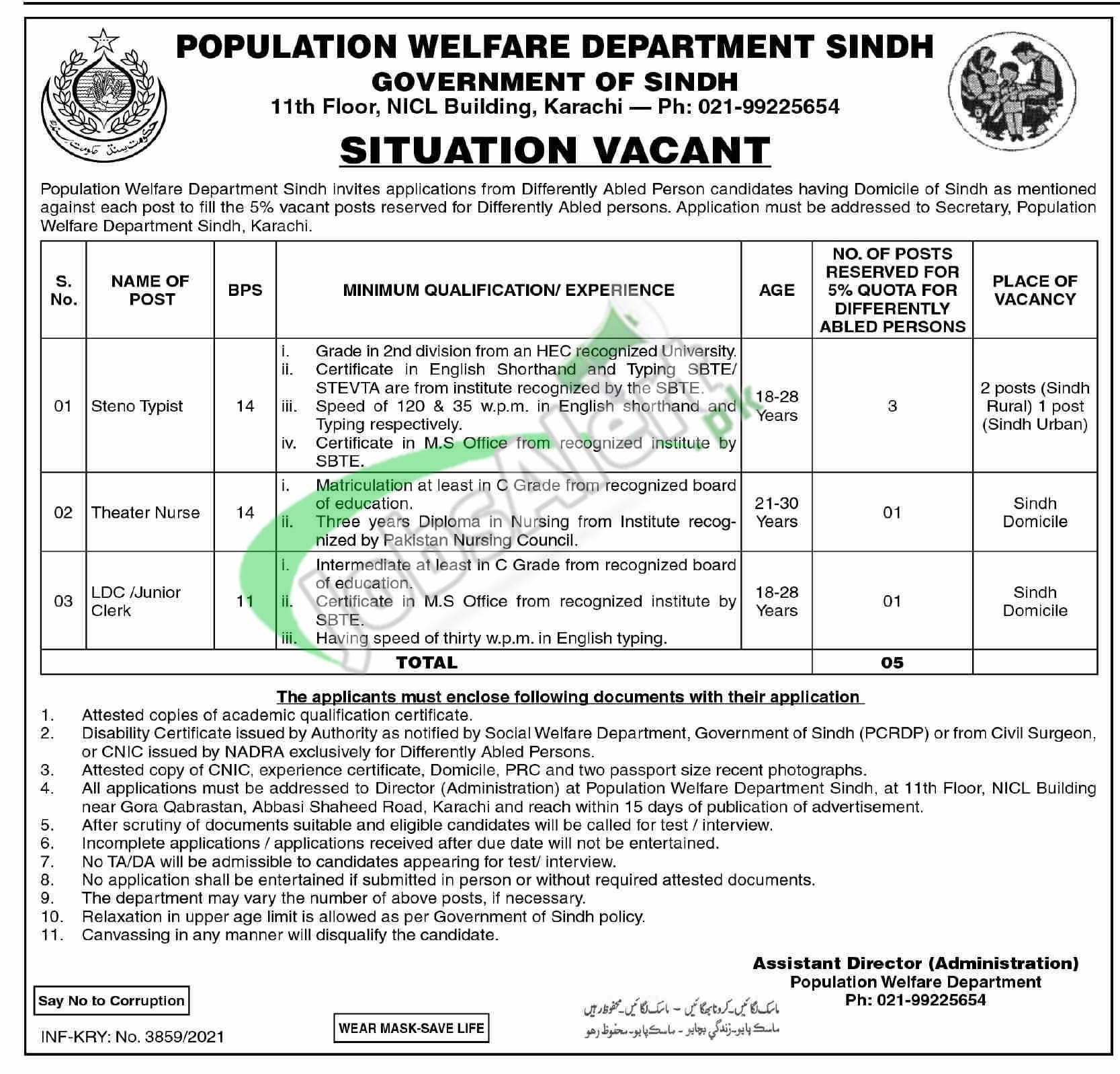 Population Welfare Department Karachi Jobs