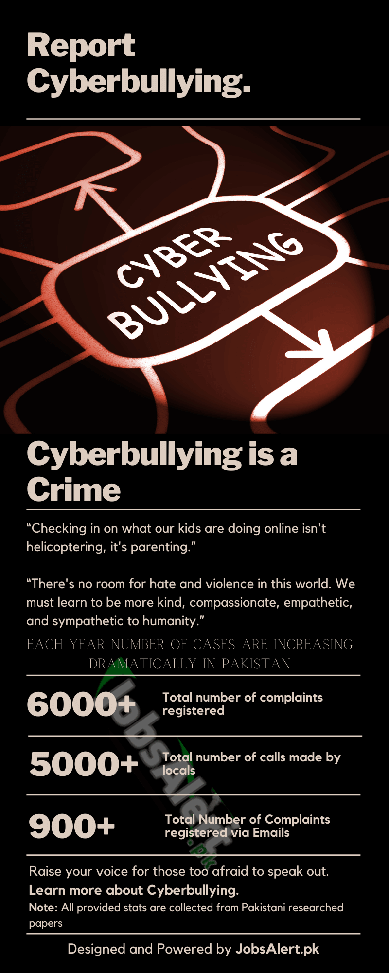 How to Report Cyberbullying in Pakistan?